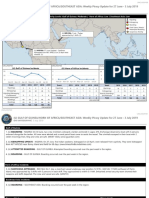 U.S. Navy Office of Naval Intelligence Worldwide HORN OF AFRICA/GULF OF GUINEA/SOUTHEAST ASIA Weekly Piracy Update for 27 June - 3 July 2019