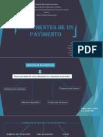 COMPONENTES DE UN PAVIMENTO.pptx