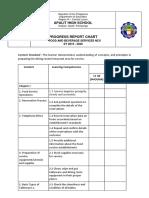 PROGRESS-REPORT-FBS 2.docx