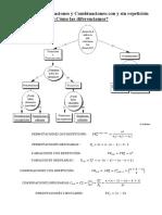 2dfad_Esquema_resumen_combinatoria.pdf