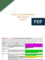 COMPETENCIAS  - INICIAL - II CICLO.docx