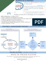 Strategy Diamond Framework