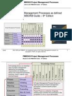 Pmbok 49 Processes Edition 6