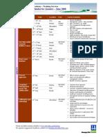 DNV Training calendar