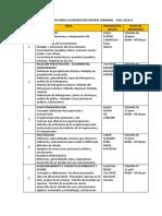 Temas Designados Para La Exposicion Grupal Semanal_2019