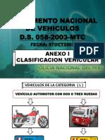 2. Clasif Vehicular.