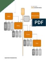 1_Projectmanagement