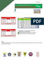 Resultados da 4ª Jornada do Campeonato Distrital da AF Évora em Futsal Feminino