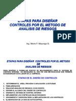diseño controles para analisis de riesgo