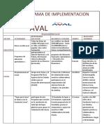 Cronograma de Implementacion Aval
