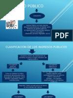 Diapositivas Ingreso y Gasto Publico