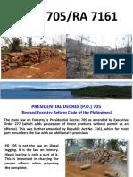 Philippine Law on Forestry Azzurro Nov 21-23 2017 - Copy