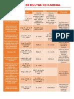 TABELA DE MULTAS DO ESOCIAL.pdf
