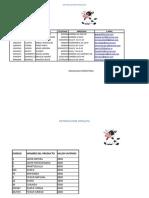 Taller Creacion de Graficos en Excel 2016