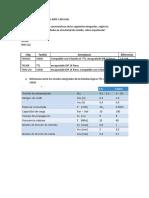 Identificación y análisis de Compuertas logicas Actividad 1.docx