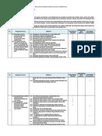 5. Penetapan IPK IPA 7 Revisi 2017.docx