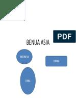 Benua Asia