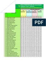 Daftar Nilai AA Semester II (Dua) Kls. III-A