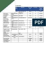 Cotización de lista de materiales.docx