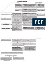 Mapa Conceptual I.Materiales.docx