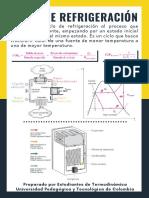 ciclo de refrigeracion (1).pdf