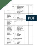 Elemen Penilaian AP 5.docx