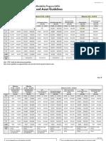 MA income guidelines.pdf