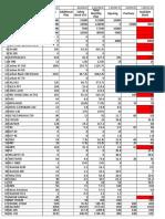 Store Stock_sheet July18 (7)