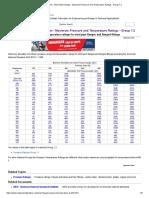 ANSI B16.5 - Steel Pipe Flanges - Maximum Pressure and Temperature Ratings - Group 1.2