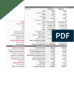 Indicadores, Finanza.xlsx