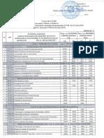 Taxe de Studii Ciclul I Licenta Au 2019-2020