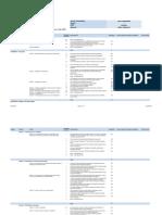 7.2_Defradar_GDPR Gap Assessment Tool