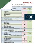 Adm 2019 Taxa Studii Licența