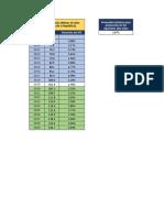 proyecciones financieras