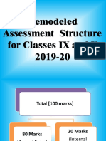 Assessment structure CBSE
