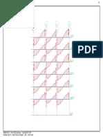 GS Shear Forces Transv Frame