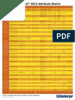 Petrel Seismic Attribute Matrix 2013