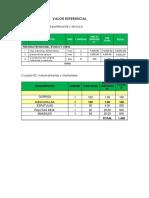 CUADRO DE VALOR REFERENCIAL DE PROYECTO.docx