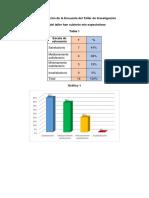 Sistematización de la encuesta.docx