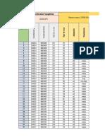 Registro Geológico Geotecnico GRUPO 4-1