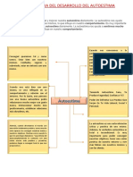 LA IMPORTANCIA DEL DESARROLLO DEL AUTOESTIMA.docx