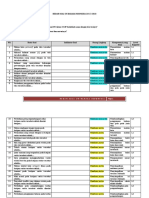 LK 1. Bedah Soal UN 2018.docx
