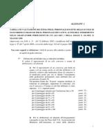 Allegato 1 - Titoli I e II Fascia