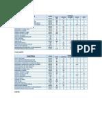 Informe Costos Parte