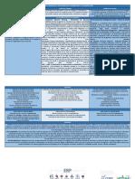 Cuadro Comparativo Tecnologías de La Información y La Comunicación