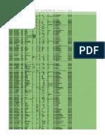 Formulario Para Solicitud de Cobertura - Personal Docente. (Respuestas)