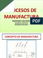 DIAPOSITIVAS_PROCESOS_DE_MANUFACTURA_-_copia[1].pdf