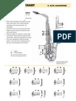 Saxofón posiciones