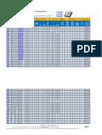 Intel Core i5 Comparison Chart