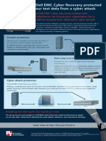 Dell EMC Cyber Recovery protected our test data from a cyber attack - Infographic